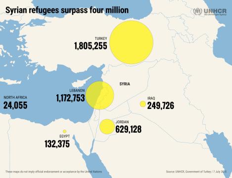 Foto: UNHCR