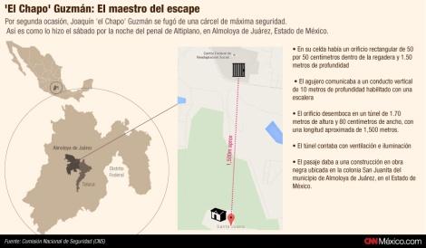 Mapa y explicación del túnel de escape. Foto: CNN